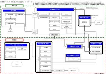 専業デベロッパー情報システム機能00.jpg